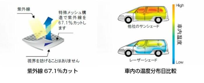 ランドクルーザープラド150【landcruiser prado150】 目隠しシェード